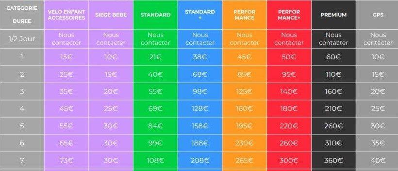 grille prix 2020